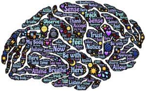 Эмоциональный интеллект лидера